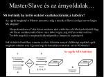 master slave s az rnyoldalak