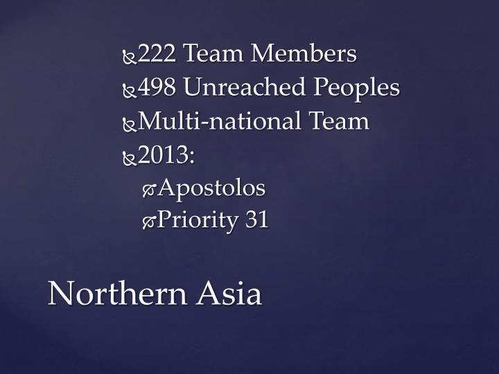 222 Team Members