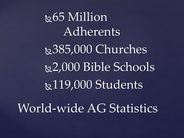 World wide ag statistics