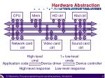 hardware abstraction1