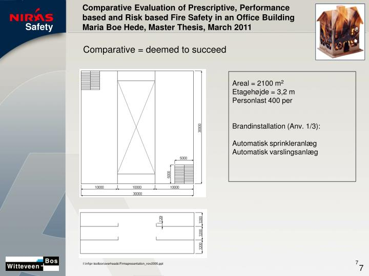 Comparative Evaluation of Prescriptive, Performance based and Risk based Fire Safety in an Office Building