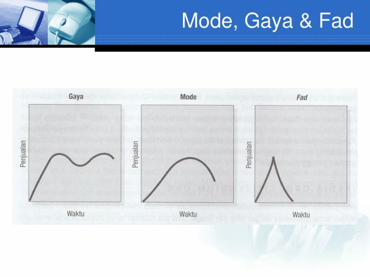 Mode, Gaya & Fad
