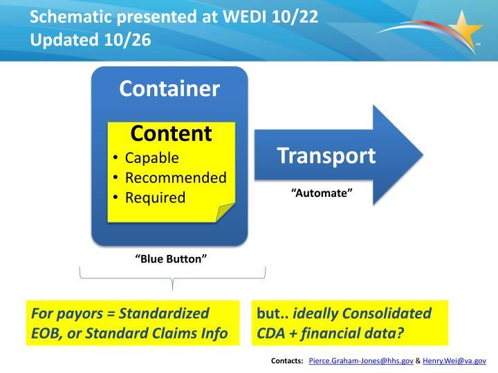 Schematic presented at WEDI 10/22