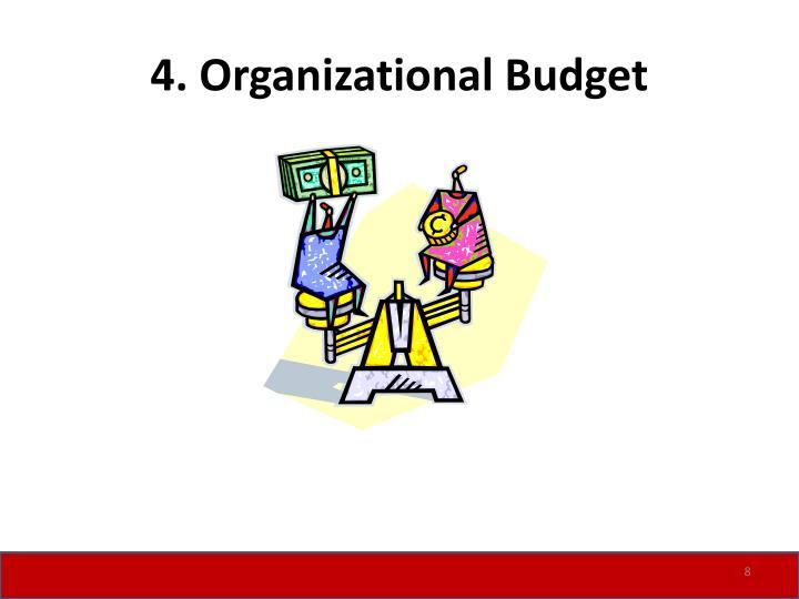 4. Organizational Budget