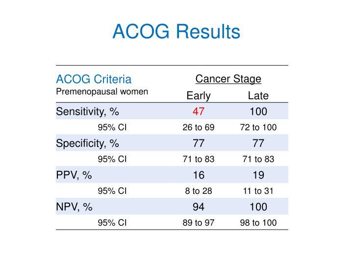 ACOG Results