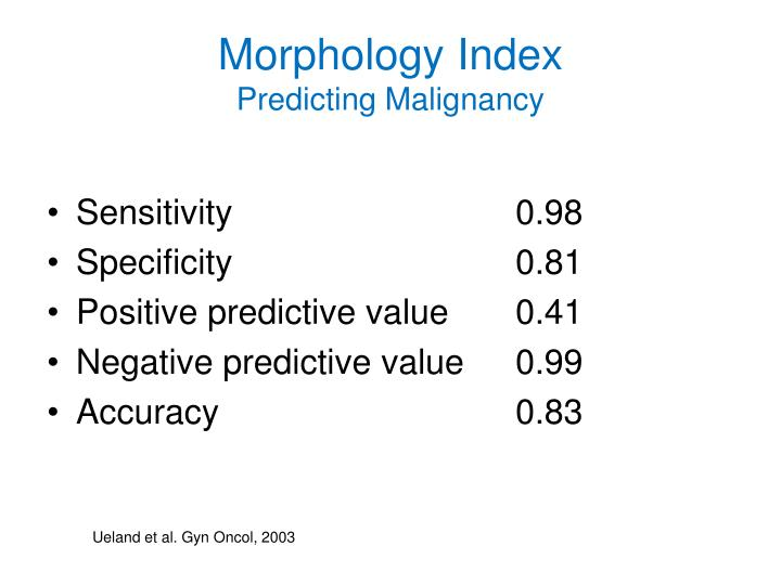 Morphology Index