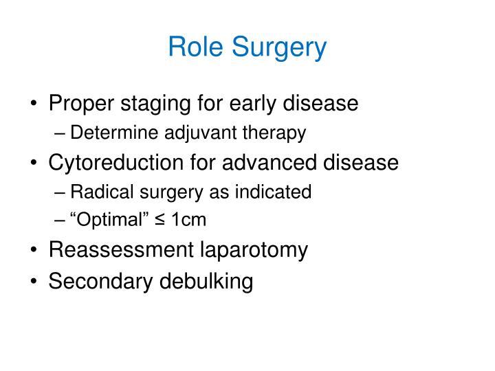 Role Surgery