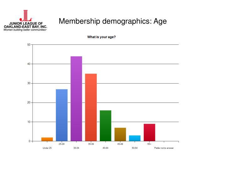Membership demographics: Age
