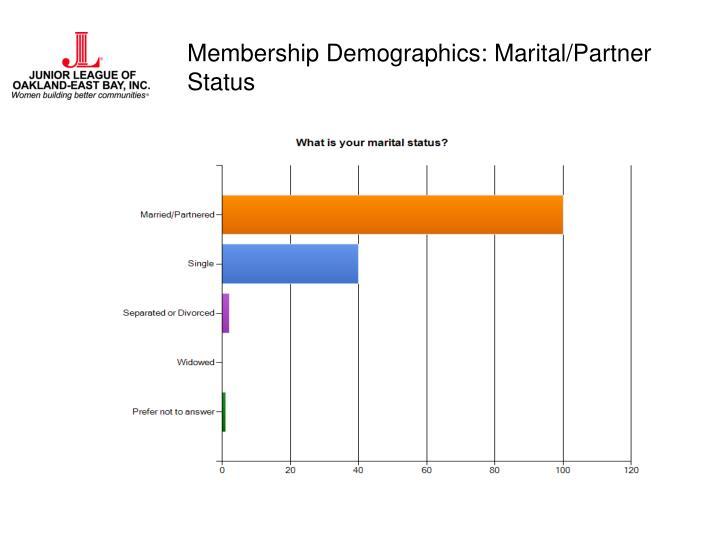 Membership Demographics: Marital/Partner Status