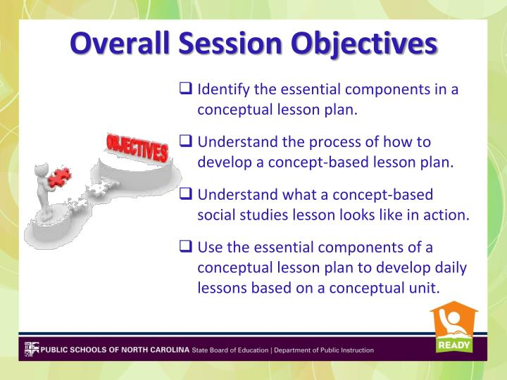 Overall Session Objectives