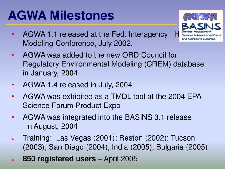 AGWA Milestones