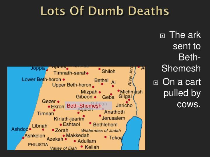 At Beth Shemesh Ark: Dumb Ways To Die PowerPoint Presentation