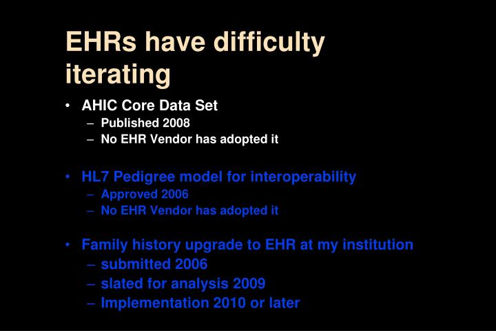 EHRs have difficulty iterating