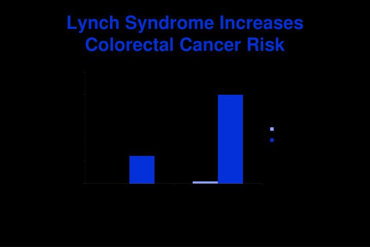 Lynch Syndrome Increases