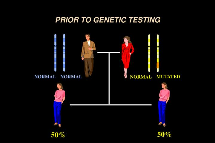 PRIOR TO GENETIC TESTING