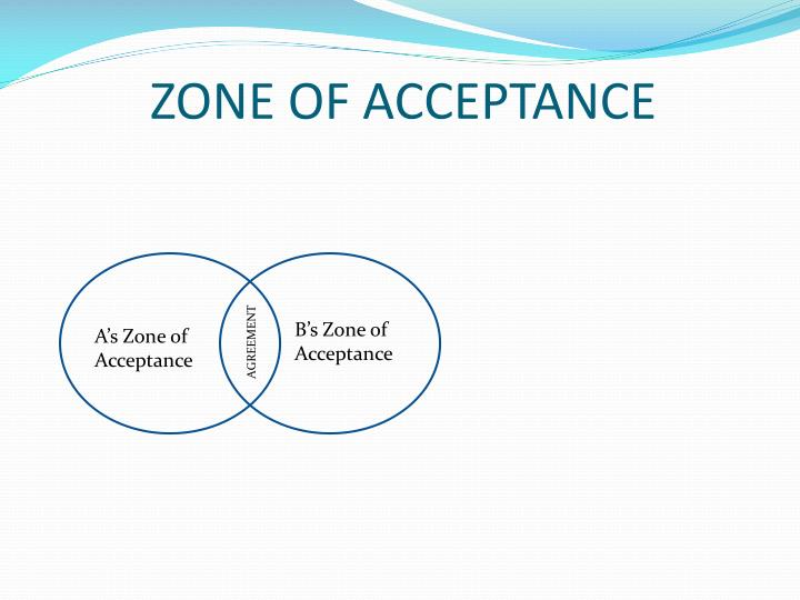 ZONE OF ACCEPTANCE