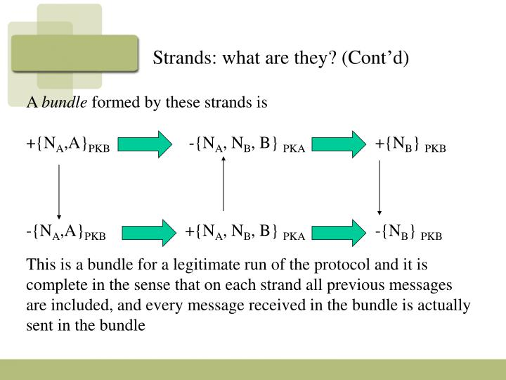 Strands: what are they? (Cont'd)