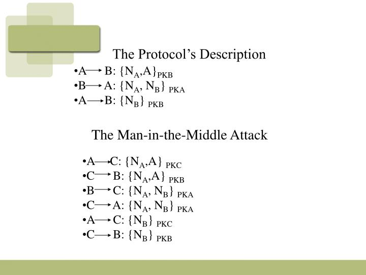 The Protocol's Description