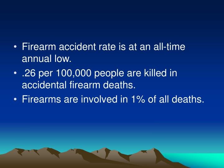 Firearm accident rate is at an all-time annual low.