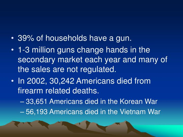 39% of households have a gun.