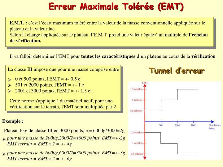 Erreur Maximale Tolérée (EMT)