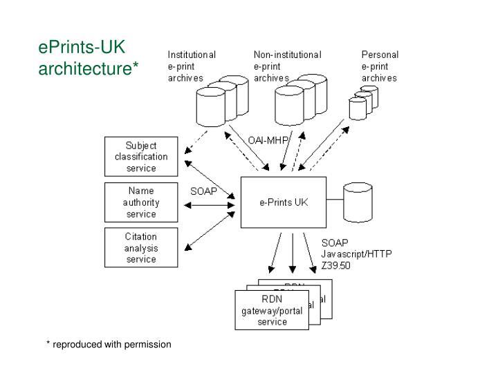 ePrints-UK architecture*