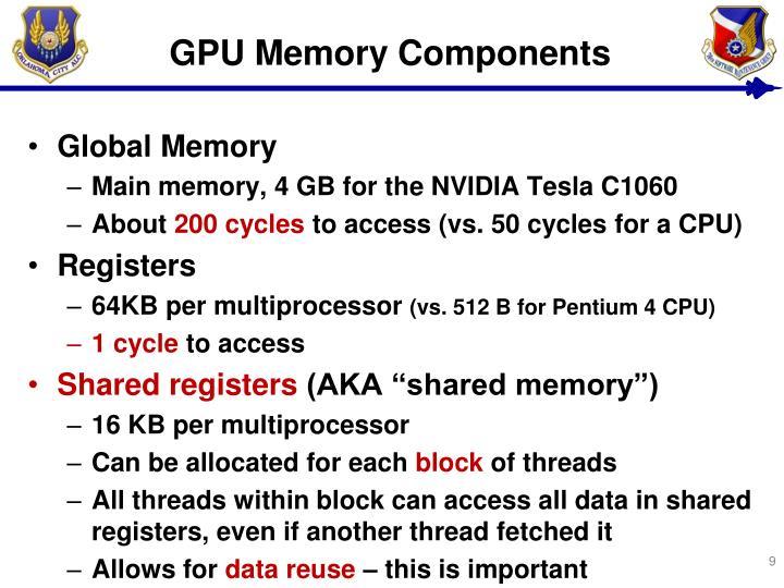 GPU Memory Components