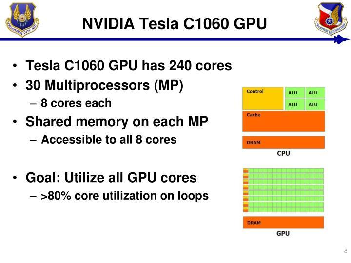 NVIDIA Tesla C1060 GPU