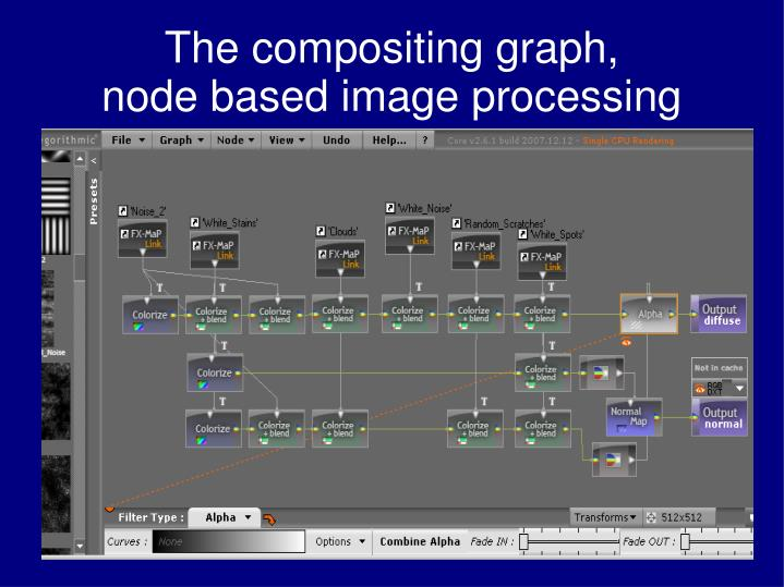 The compositing graph,