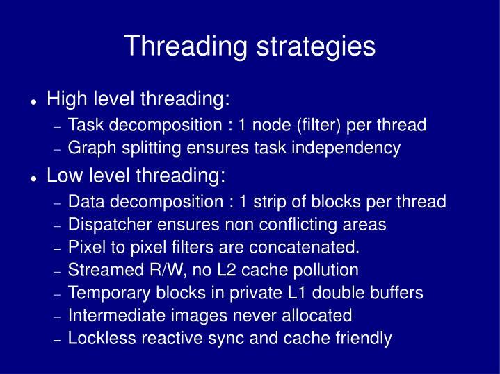 Threading strategies