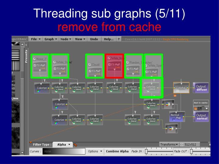 Threading sub graphs (5/11)