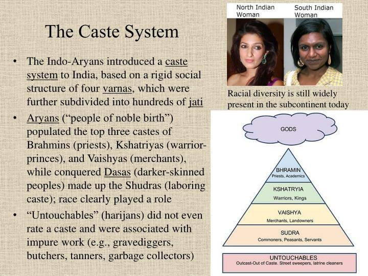 Aryan Caste System