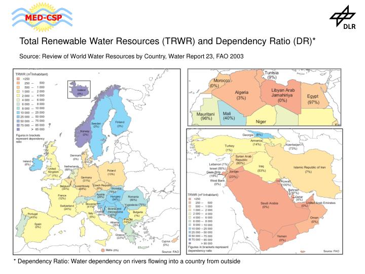 * Dependency Ratio: Water dependency on rivers flowing into a country from outside