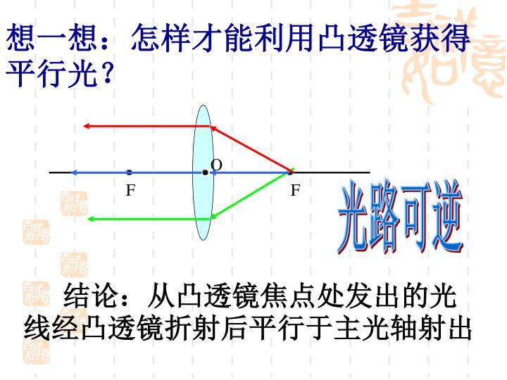 想一想:怎样才能利用凸透镜获得平行光?