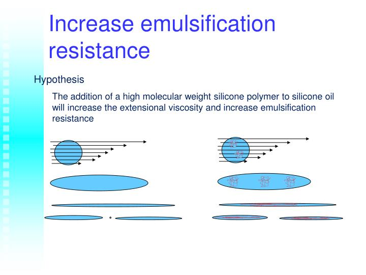 Increase emulsification resistance