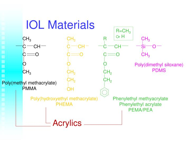 IOL Materials