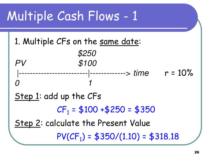 Multiple Cash Flows - 1