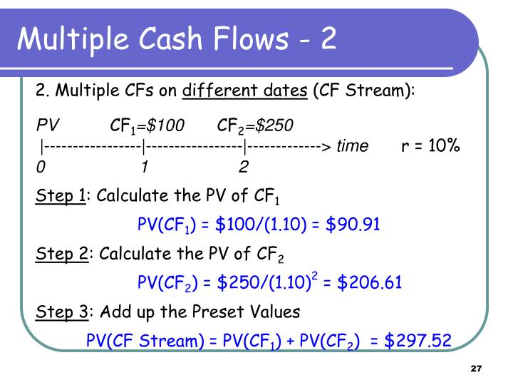 Multiple Cash Flows - 2