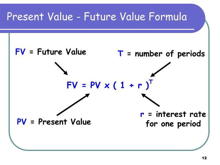 Present Value - Future Value Formula