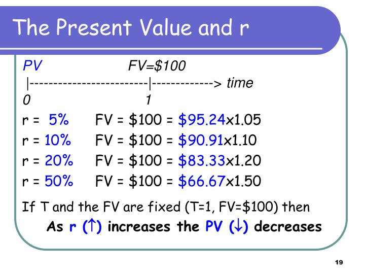 The Present Value and r