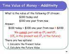 time value of money additivity