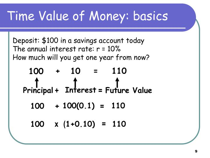 Time Value of Money: basics