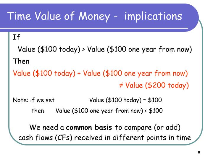 Time Value of Money -  implications
