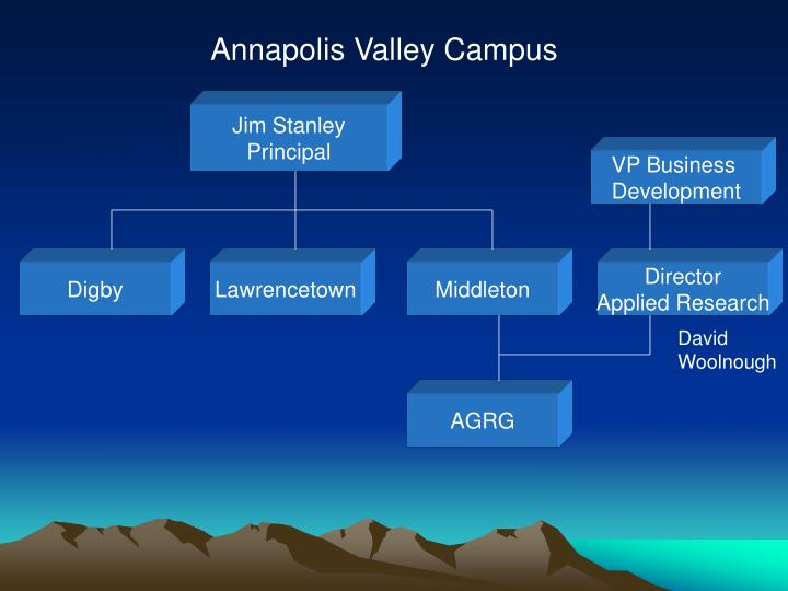 Annapolis Valley Campus