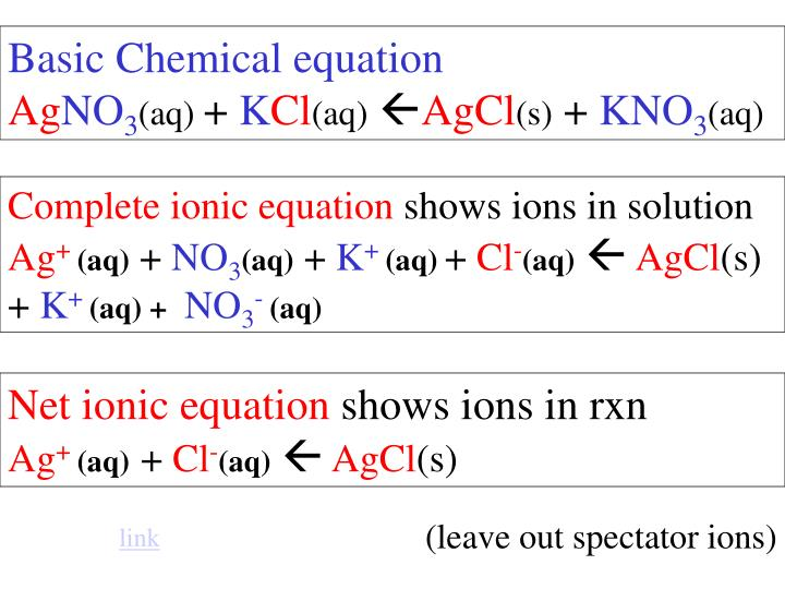 Basic Chemical equation