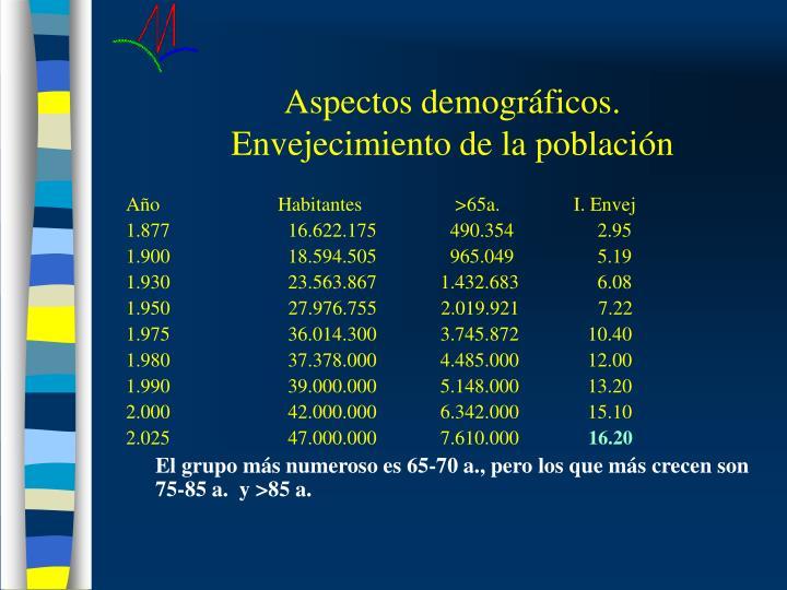 Aspectos demográficos.