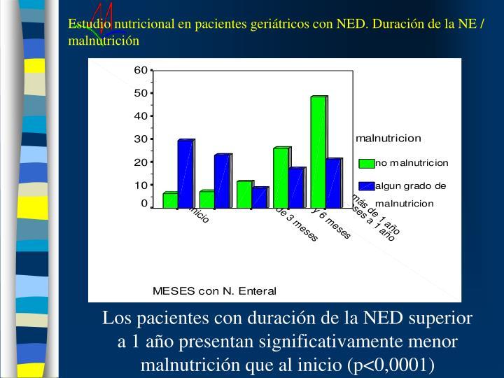 Estudio nutricional en pacientes geriátricos con NED. Duración de la NE / malnutrición