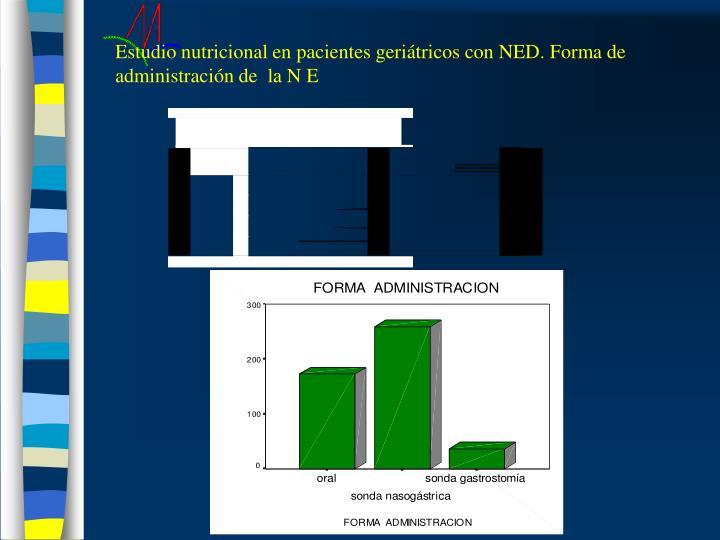 Estudio nutricional en pacientes geriátricos con NED. Forma de administración de  la N E