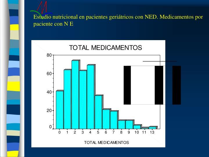 Estudio nutricional en pacientes geriátricos con NED. Medicamentos por paciente con N E