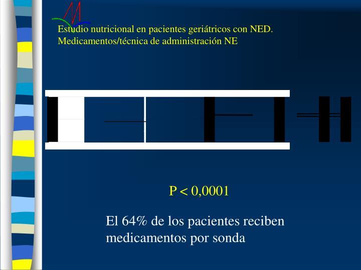 Estudio nutricional en pacientes geriátricos con NED. Medicamentos/técnica de administración NE